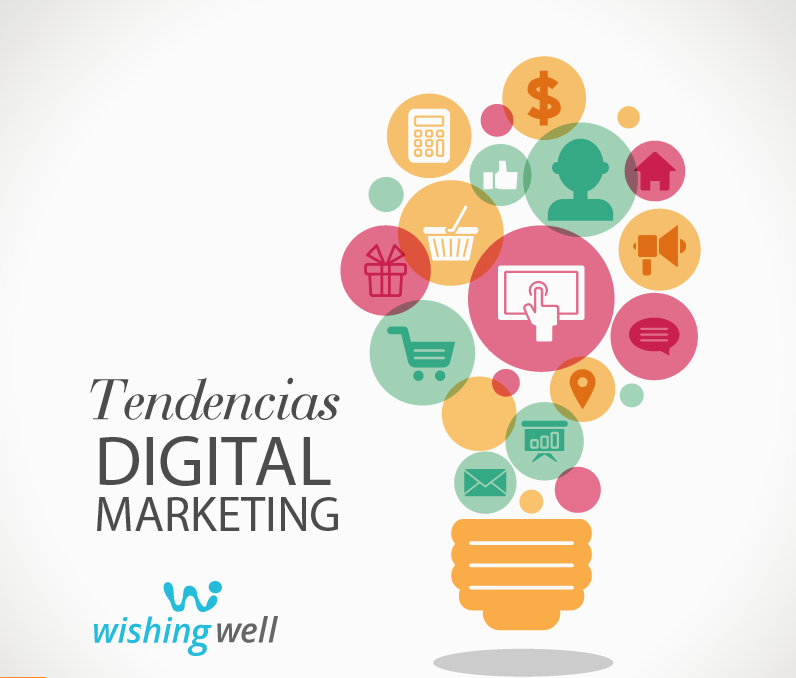 Tendencias del Marketing On-line